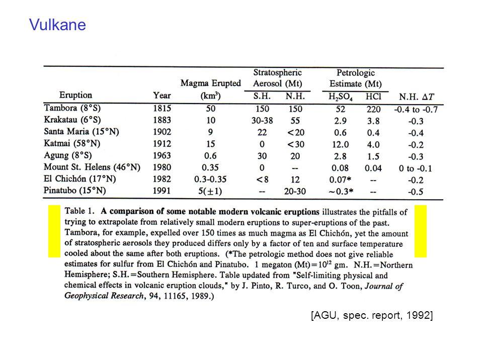 Vulkane [AGU, spec. report, 1992]